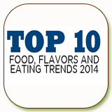 Top 10 Food, Flavor and Eating Trends 2013 PDF